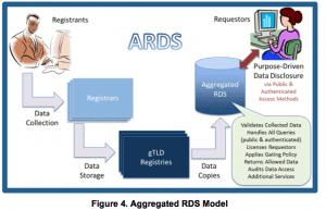ARDS image