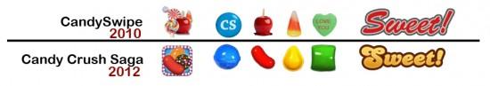 Candyswipe Comparison