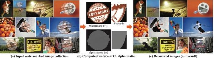 Image Watermark Sample