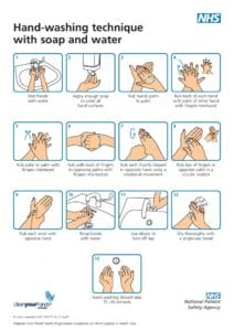 NHS Hand-Washing Guidelines